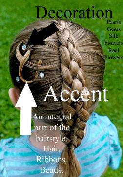braids i danmark
